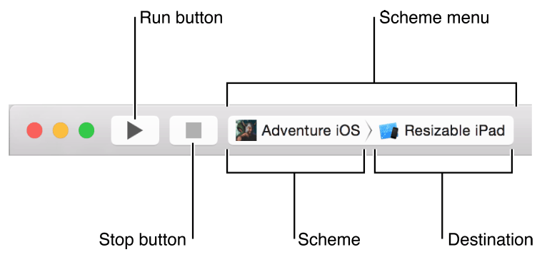 How to manage Xcode Schemes