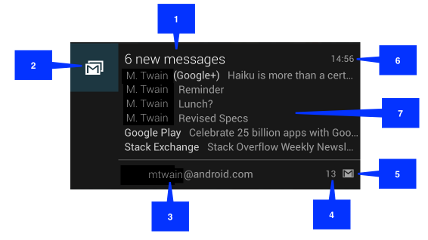 How to show notification in Android